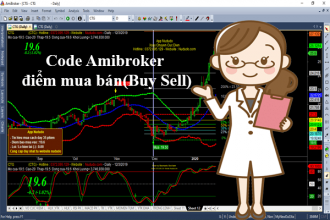 Code Amibroker điểm mua bán và code Amibroker buy sell
