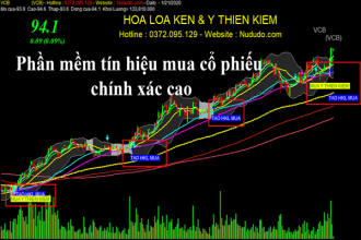 Phần mềm tín hiệu mua cổ phiếu chính xác cực cao