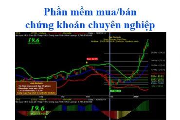 Phần mềm mua bán chứng khoán chuyên nghiệp