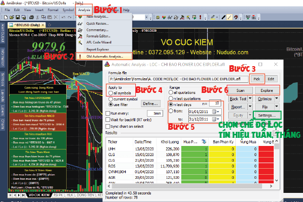 Hướng dẫn lọc cổ phiếu bằng Amibroker sử dụng Old Automatic Analysis